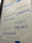 These are the focus words the bloggers at the conference had as their goals.