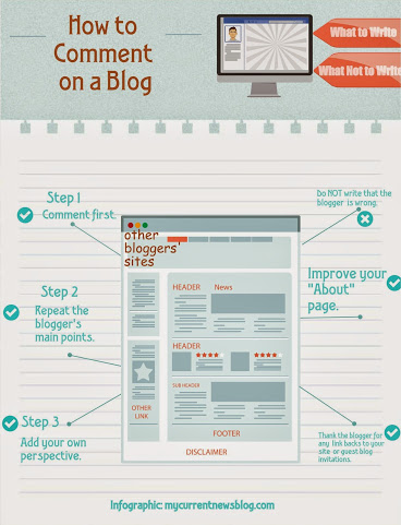 How to Comment on Blog Infographic