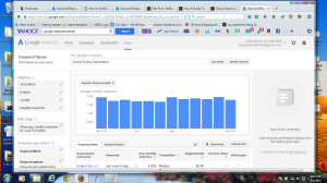 Google AdWords Bar Graph